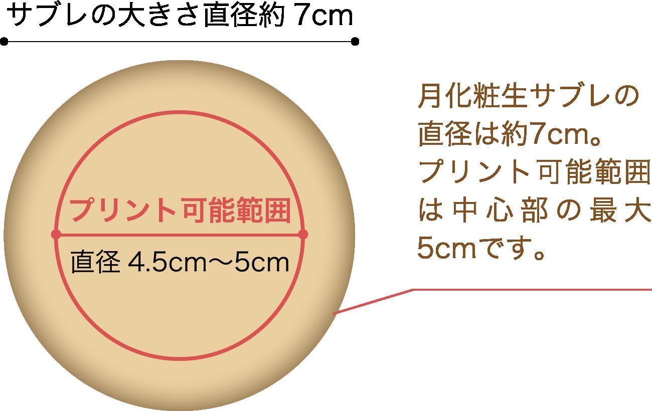 月化粧生サブレの直径は約7cm。プリント可能範囲は中心部の最大5cmです。