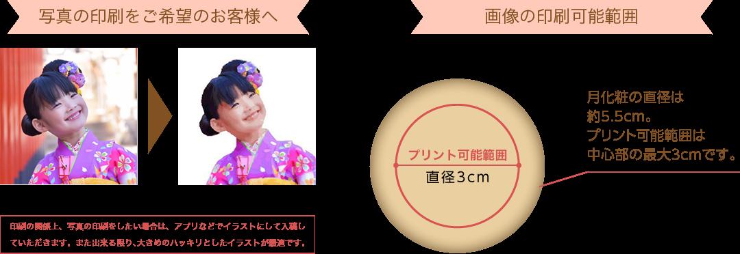 写真の印刷をご希望のお客様へ 月化粧サブレの直径は約5.5cm。プリント可能範囲は中心部の最大3cmです。